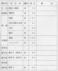 score200801